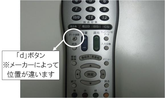 「防災・気象情報」や「くらしの情報」をテレビ神奈川のデータ放送で配信します|茅ヶ崎市